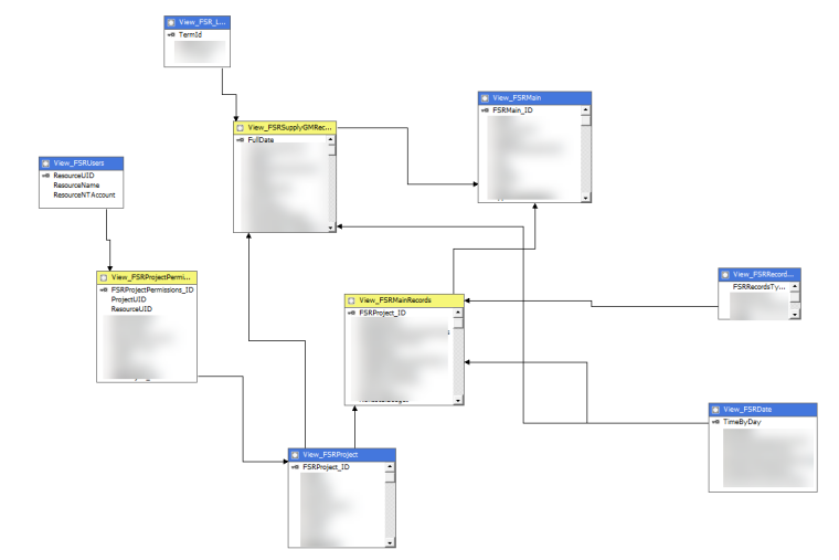 DiagramWithProjectAndResources