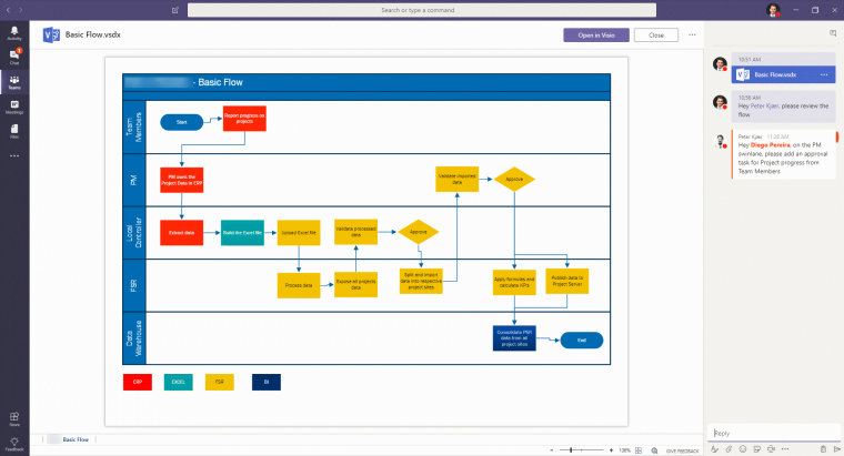 Editing Visio Diagrams Directly In Microsoft Teams